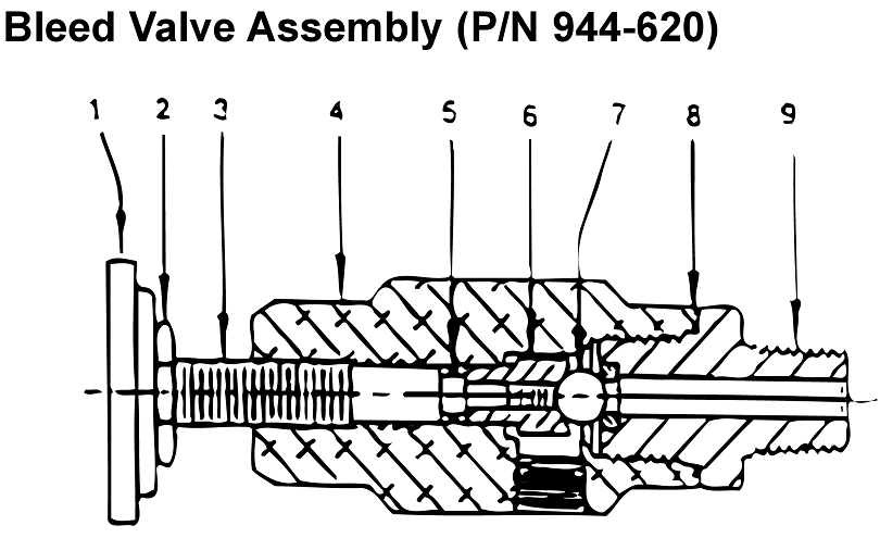 PowrTwin 3500 50th Ann. Bleed Valve Assembly