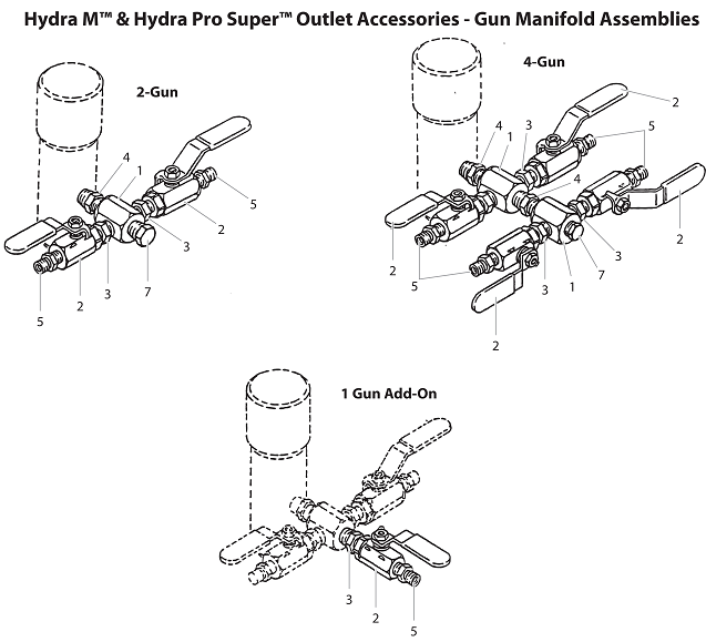 Hydra M and Hydra Pro Super Outlet Accessories Gun Manifold Assemblies